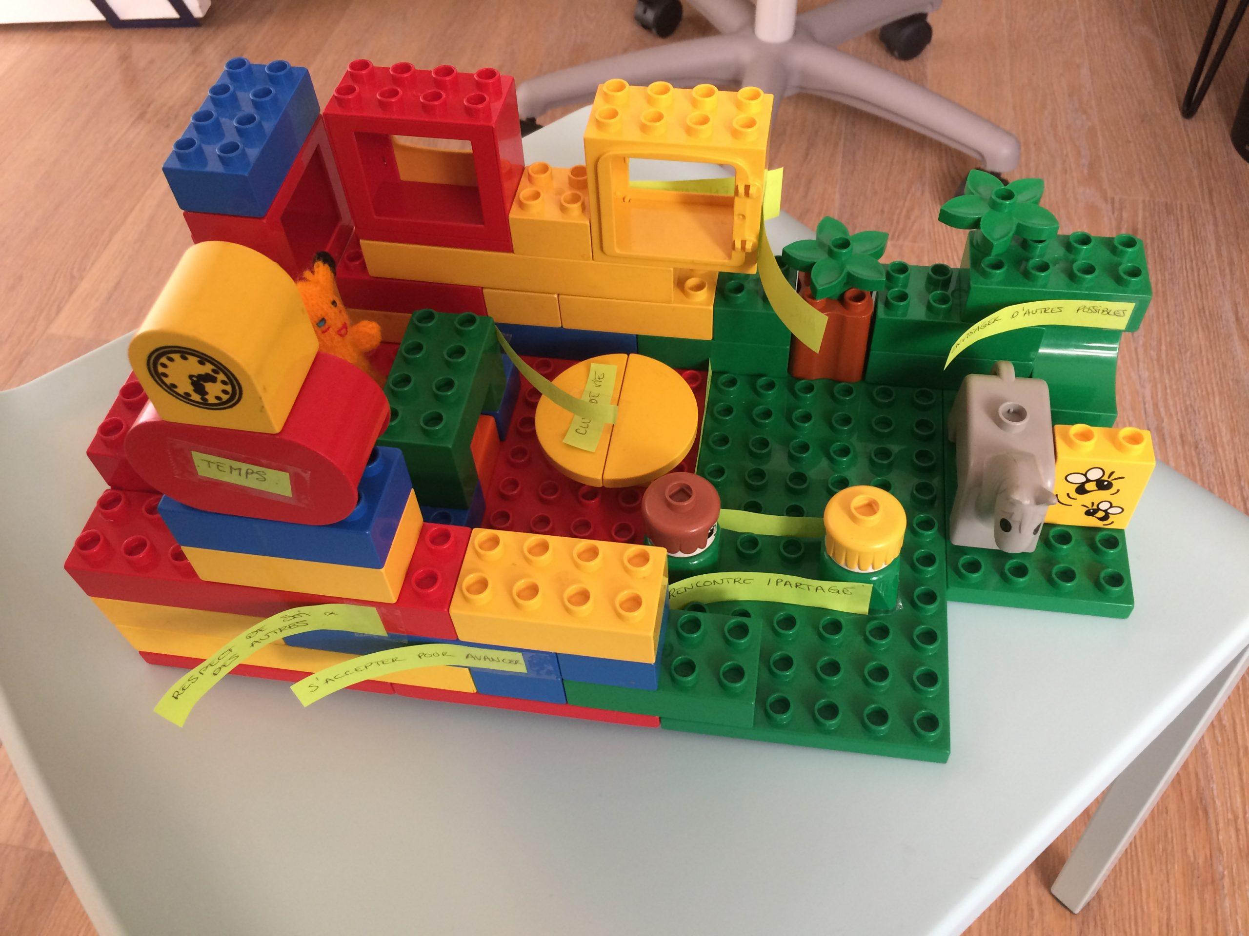 BILAN COACHING LEGO